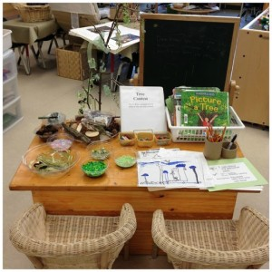 Example of a typical Reggio setup - Alphablocks Nursery School, Totteridge